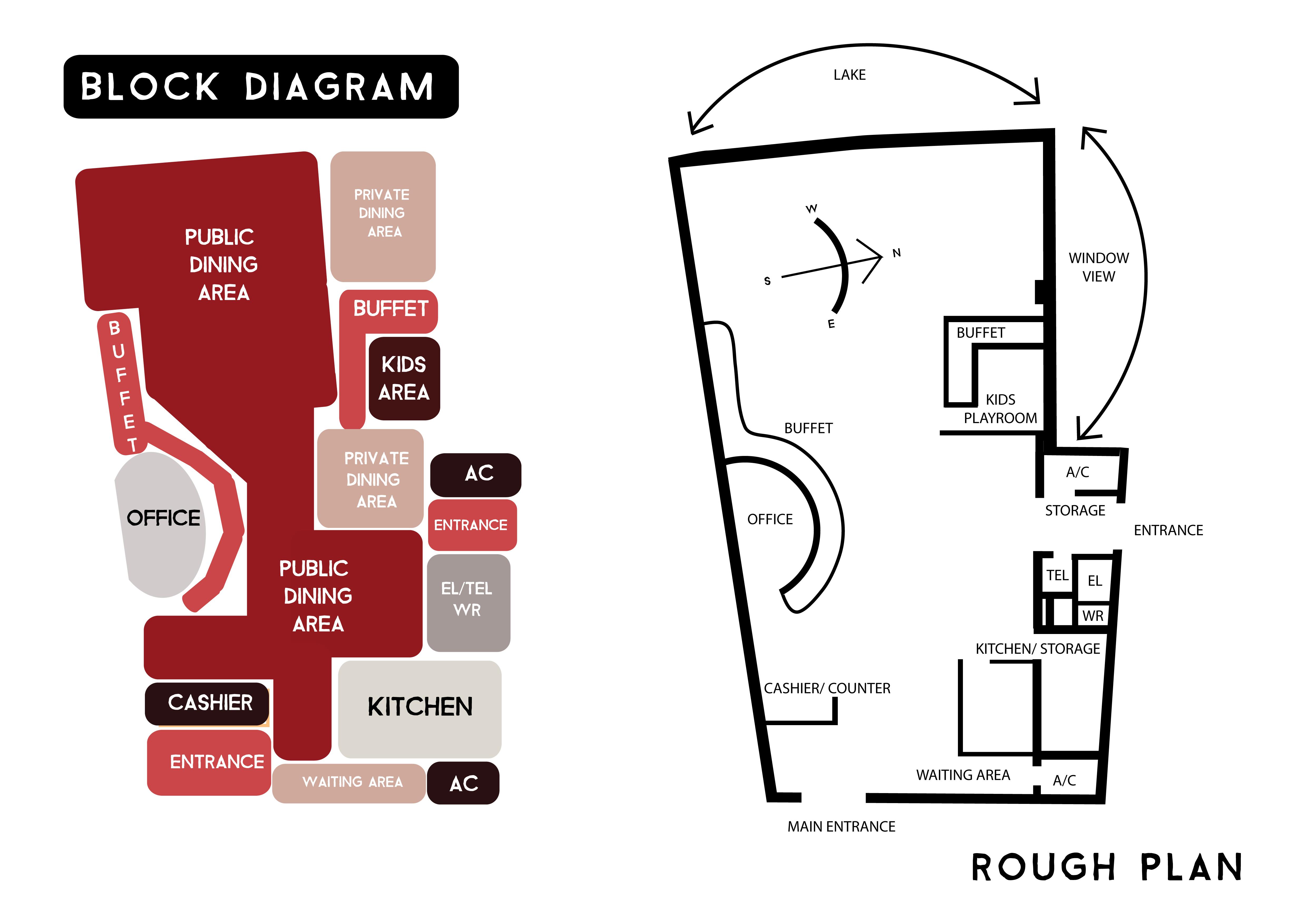 bubble diagram space planning weekly progress 03 [ 4961 x 3508 Pixel ]