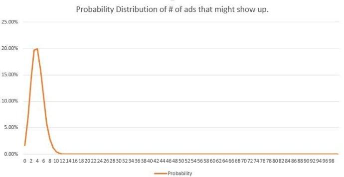 Probability-Distribution-Data-Science
