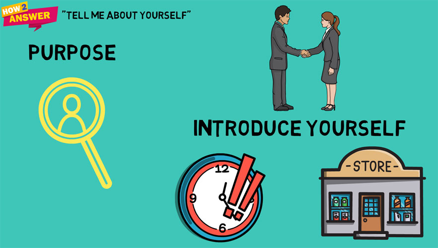 Image showing the purpose of tell me about yourself questions is about introducing yourself.