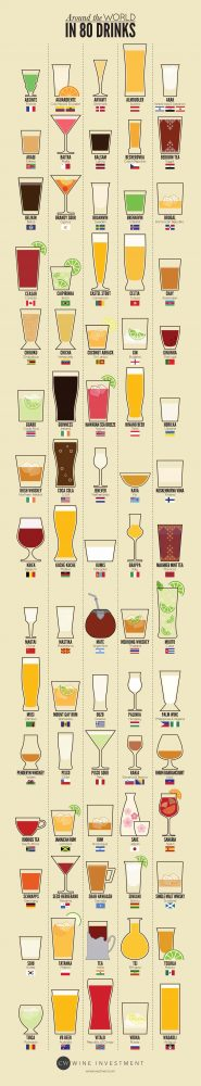 beverages from around the world