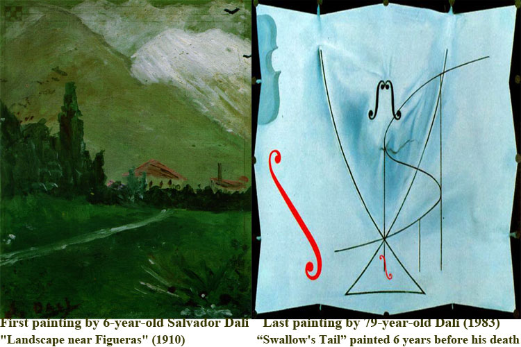 art history, the earliest-last artworks done by famous painters