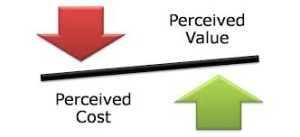 perceived cost value image
