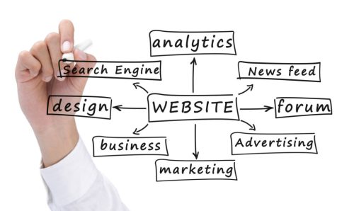 marketing strategy to become an oil and gas consultant