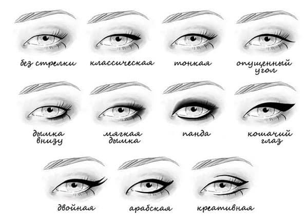 Schemes flèches devant les yeux