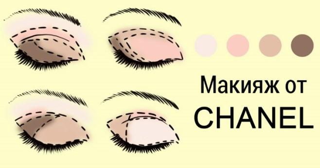 Comment peindre des yeux magnifiquement à la maison. Instructions pas à pas du maquillage élégant avec des photos