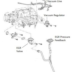 2003 Ford Escape Exhaust System Diagram Double Capacitor Single Phase Motor Wiring 4.0 Sohc Supercharger Kit - 02-05 Sport Tracs/2dr Sports | Explorer And Ranger Forums ...