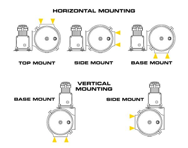 AccuAir eXo Dual Mount Bracket System for Viair 444C/480C