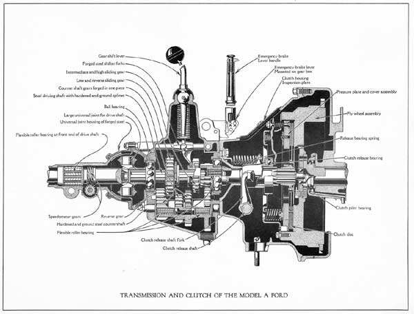 Ford Model Drivetrain Diagram. Ford. Auto Parts Catalog