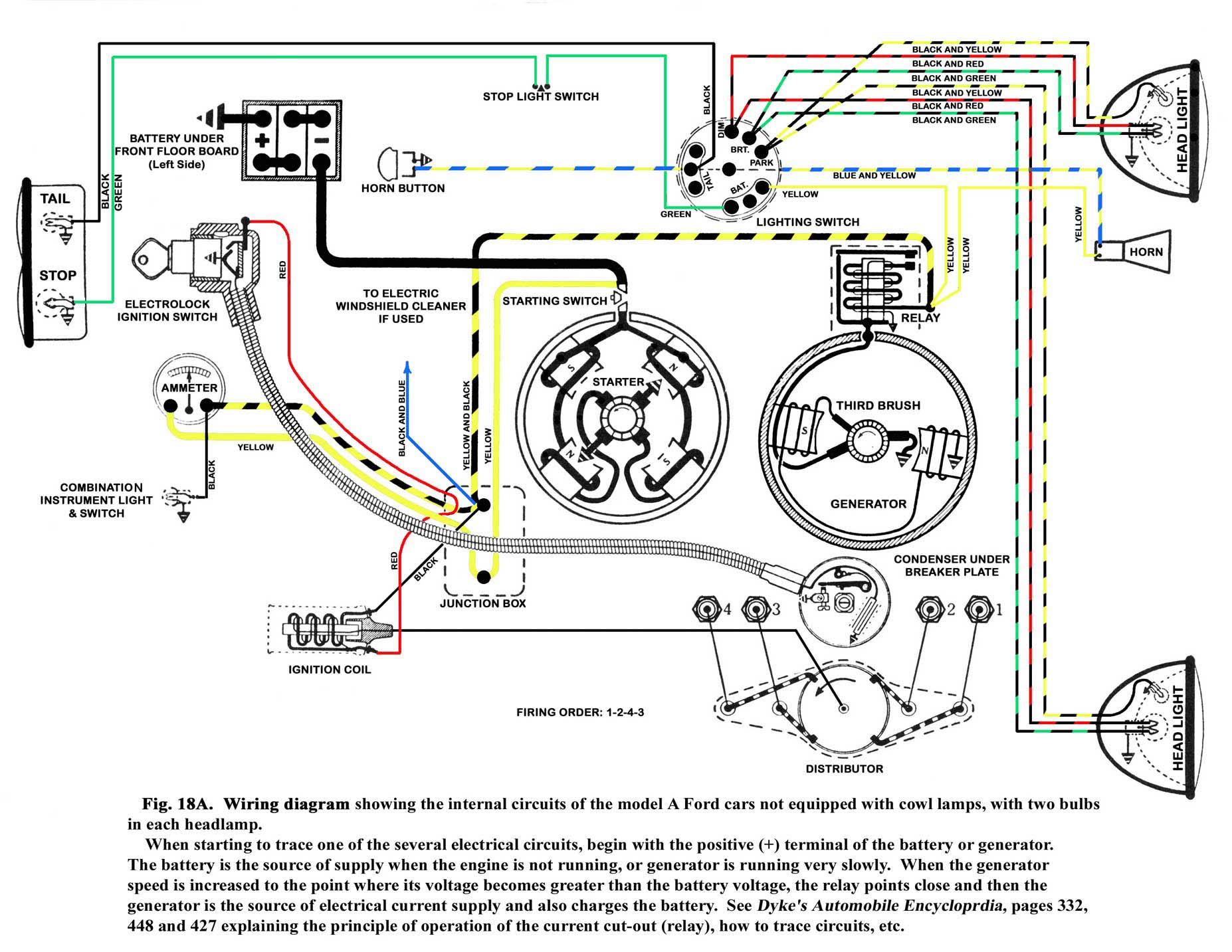 1931 model a wiring schematic
