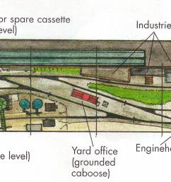 model railroad shelf layout diagrams wiring diagram operations model railroads layout planning track wiring plans [ 2000 x 886 Pixel ]