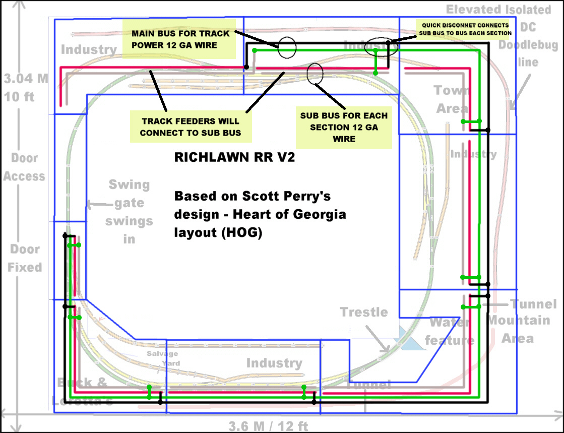 hight resolution of richlawn rr v2 track wiring bus and sub bus model railroad dcc track wiring bus