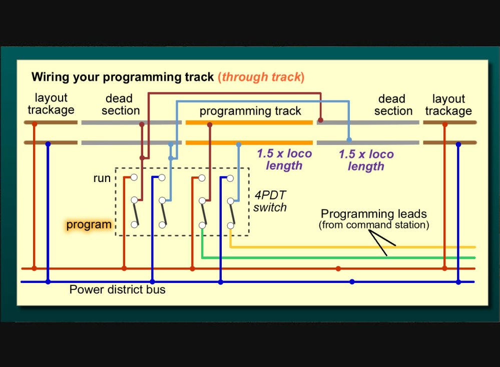 medium resolution of transformer wiring diagram for model train