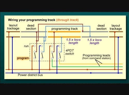 small resolution of transformer wiring diagram for model train