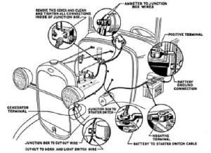 Electrical  Model A Garage, Inc