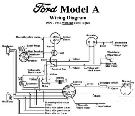 Electrical Model A Garage