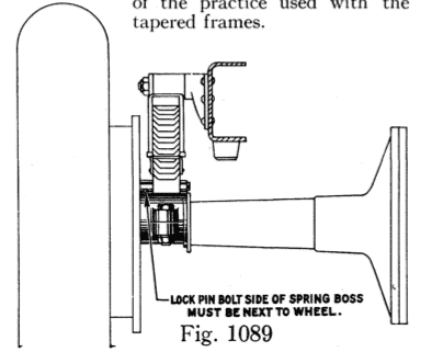 1929 Model A Engine Diagram 1929 Model A Body Parts Wiring