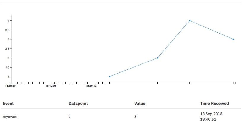 Paho – Model Based Testing – Ian Craggs