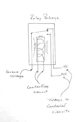 Tortoise Switch Machine Wiring Diagram, Tortoise, Free
