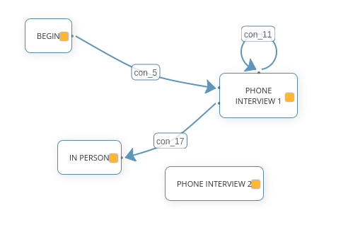 10 JavaScript Libraries To Draw Your Own Diagrams