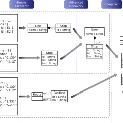 Clustering In Sql Server 2008 With Diagram Simple Wiring For House Json - Radio