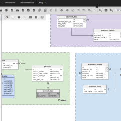 Best Tool To Draw Diagrams Wiring Diagram For Autometer Tach Top Online Uml Modeling Tools In 2018 Also Including Er And Bpmn Verbatelo Database
