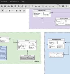 verbatelo online database modeling [ 1390 x 857 Pixel ]