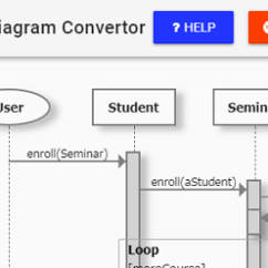 Free Tool To Create Sequence Diagram Plain Graph Paper Text Uml Tools Fastest Way Your Models