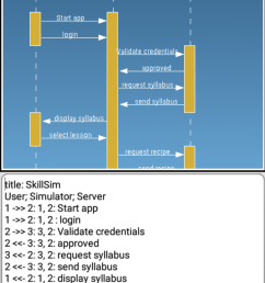 draw uml digrams with your mobile phone [ 817 x 1271 Pixel ]