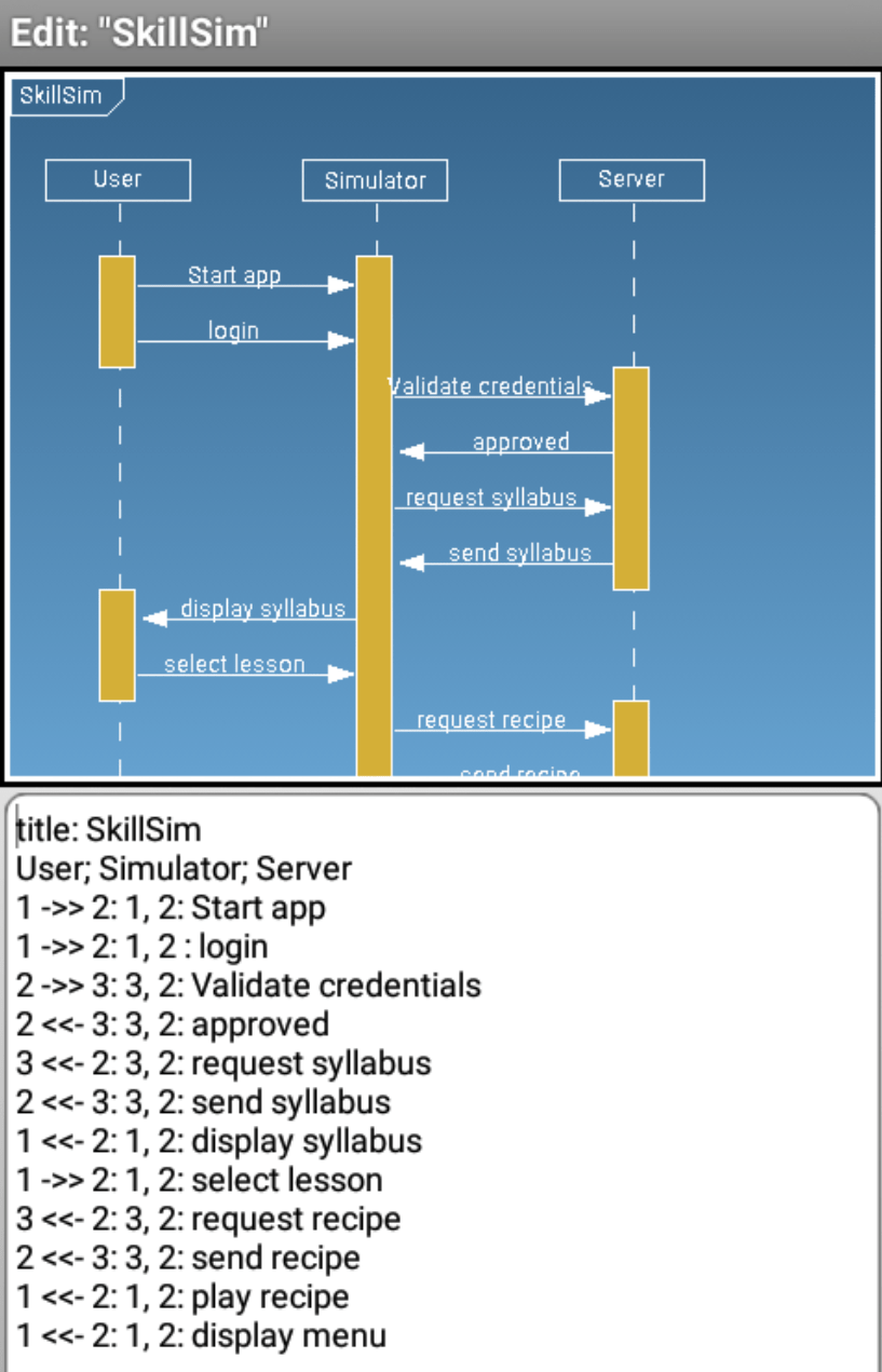 hight resolution of draw uml digrams with your mobile phone