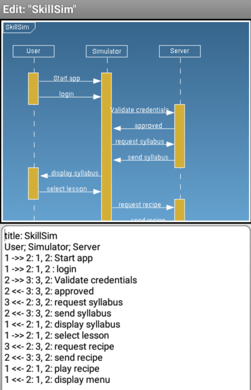 small resolution of draw uml digrams with your mobile phone