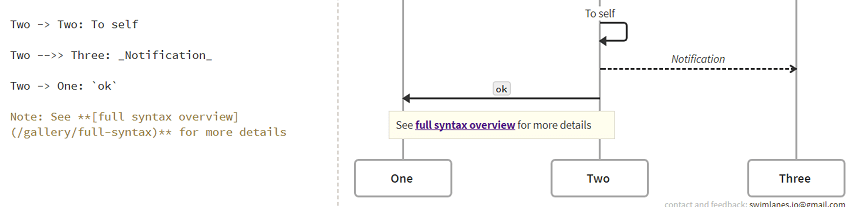 class diagram for text editor example of data flow in system analysis and design to uml tools fastest way create your models swimlanes online sequence diagrams