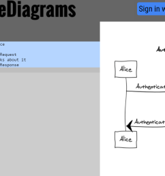 other alternatives only for uml sequence diagrams  [ 1377 x 611 Pixel ]