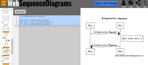 small resolution of other alternatives only for uml sequence diagrams