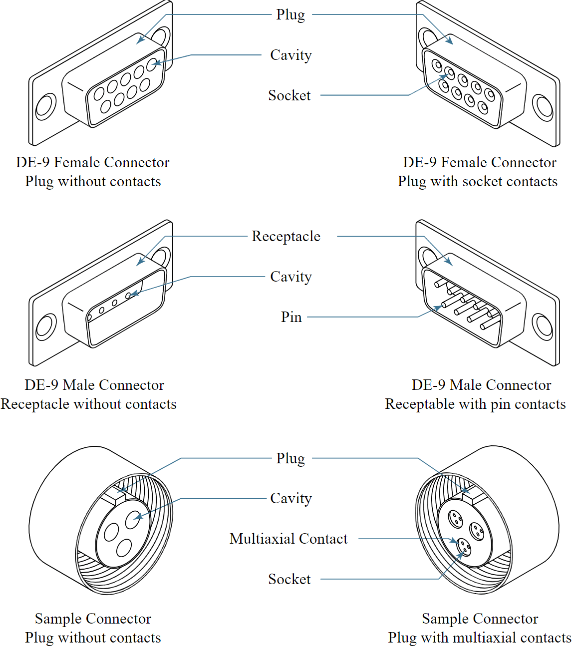hight resolution of different types of connectors and parts