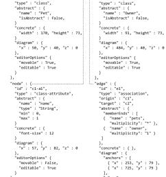example of uml class diagram in irf [ 829 x 1564 Pixel ]