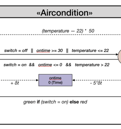 aircondition system modeled with the internal dsl crest [ 1535 x 807 Pixel ]