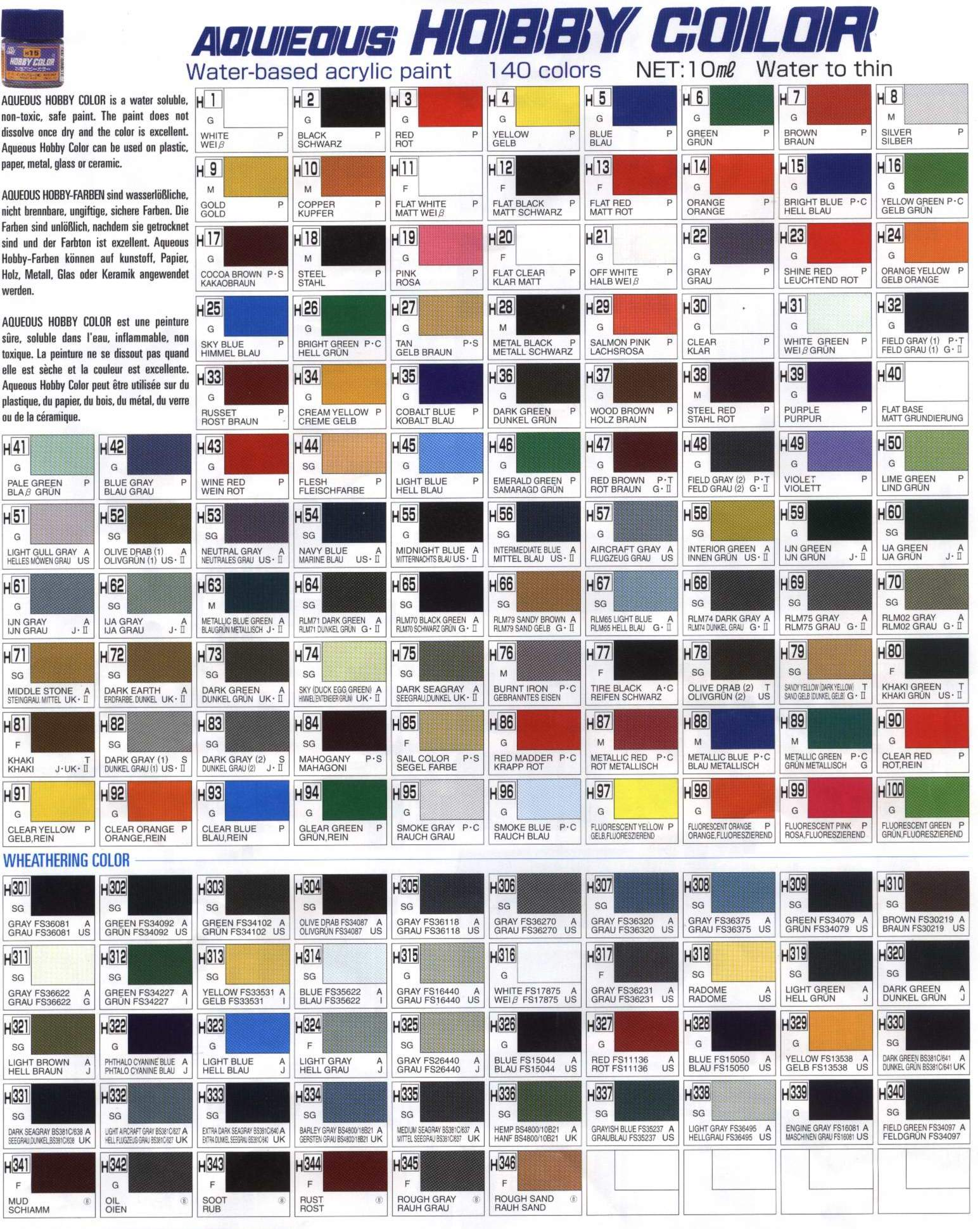 √ Federal Standard 595 Color Chart Fed Std 595