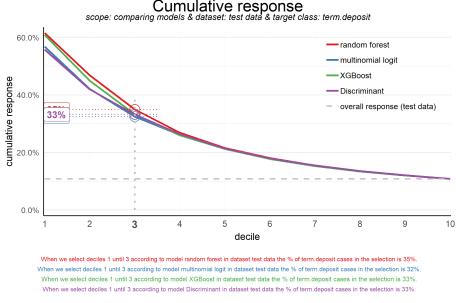 plot of chunk comparemodels