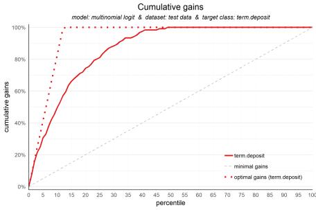 plot of chunk plot_cg