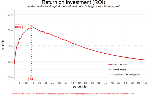 plot of chunk plot_roi