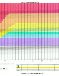 Newborn bilirubin level chart work pinterest paediatric nursing also rh