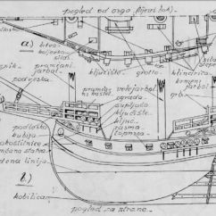 Diagram Of A Caravel Ship 2000 Mitsubishi Mirage Radio Wiring Forums / Modeling Plans Dubrovacka Nava Xvi Century (16th Carrack From Dubrovnik Republic ...