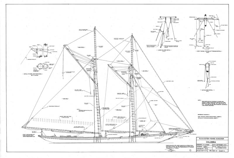 Wooden row boat, model schooner plans, grand banks boats