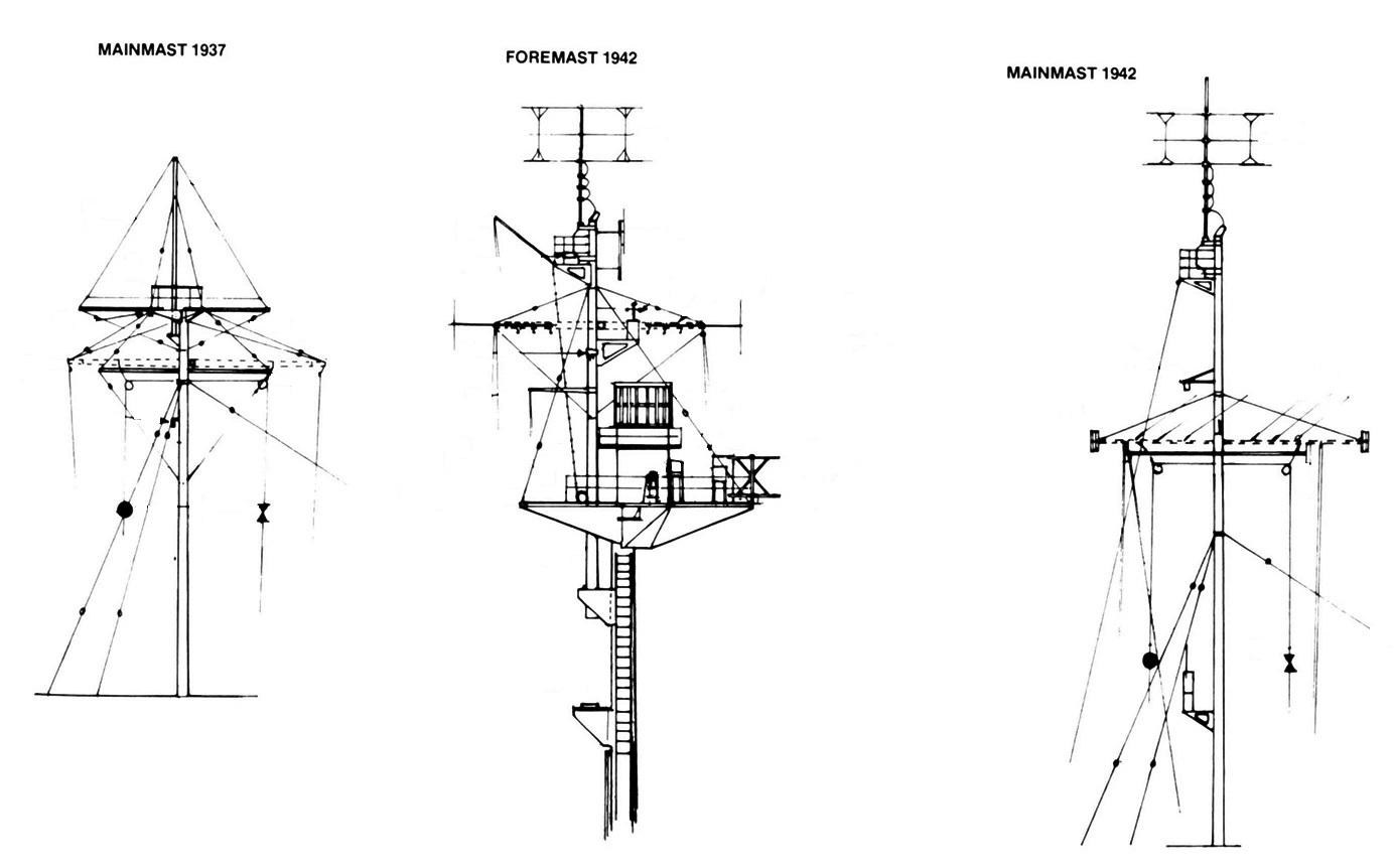 mast rigging diagram daisy 1894 parts hms warspite plastic model kits nrg 39s