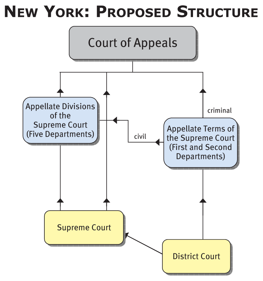 medium resolution of diagram of courts wiring diagram diagram of courts diagram of courts