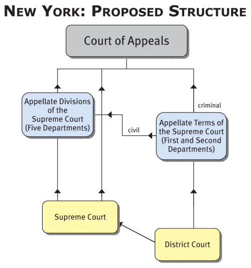 small resolution of diagram of courts wiring diagram diagram of courts diagram of courts