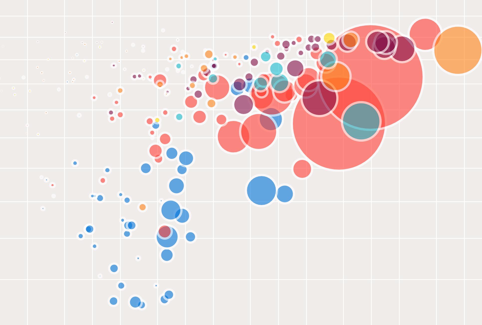 hight resolution of panda graph