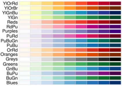 Create Colorful Graphs in R with RColorBrewer and Plotly ...