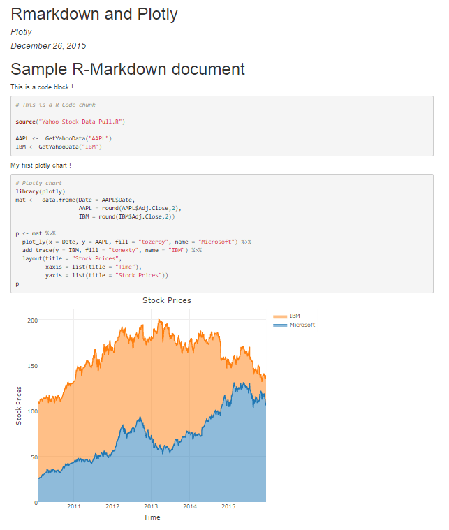 Plotly Fill