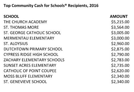 Community Cash for Schools
